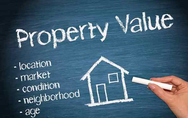 St Kitts Real Estate Appraisal, St Kitts Property Value, St Kitts Real Estate Appraiser